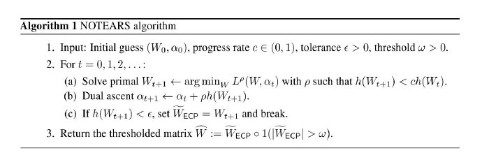 notears algorithm